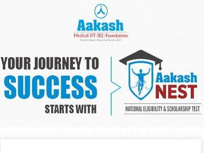 Aakash SPARRK Result