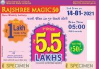 Mizoram Rajshree Magic 50 Guru Weekly Lottery Results 2021