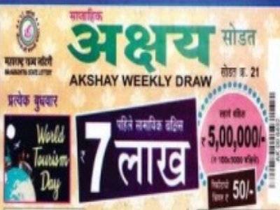 Akshay Lottery Draw Results Weekly
