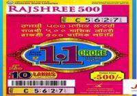 Mizoram Rajshree 500 Monthly Lottery Results 2021