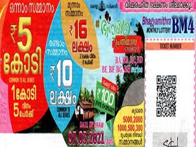 Kerala Bhagyamithra Lottery Results 2021